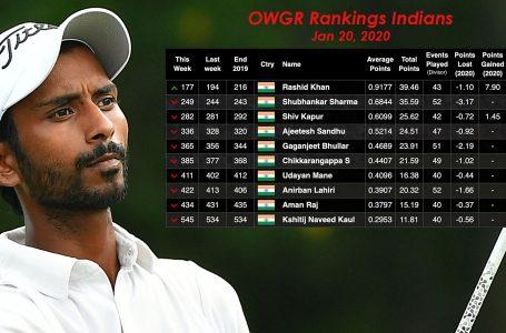 Rashid Khan reaches career-best World Ranking