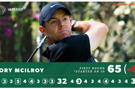 Rory rises above all in the thin air in Mexico, leads WGC-Mexico