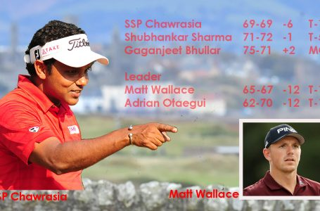 Chawrasia shoots another 69, eyes strong weekend at Scottish Champs