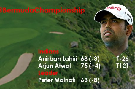 Lahiri gives away first half gains, but cards 3-under 68 and lies 26th