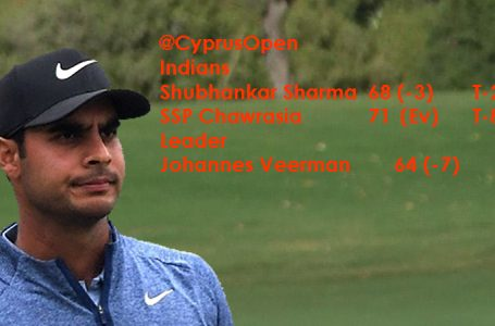 Sharma gets off to a solid start with bogey free 67 in Cyprus