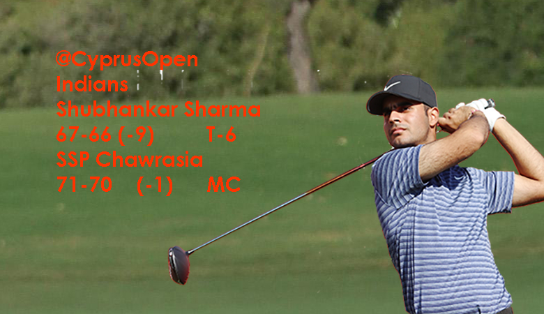 Sharma recovers from early shocks to shoot 66, rises to sixth in Cyprus