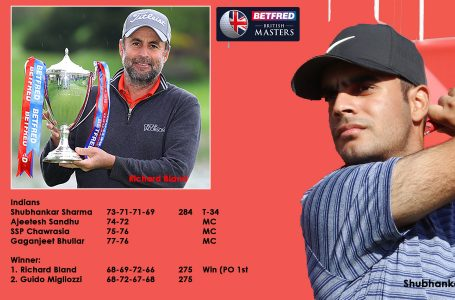 Sharma T34 as 48-y-o Bland wins British Masters for maiden ET title