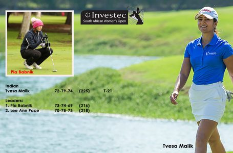 Tvesa Malik Tied-16 after third round in South Africa