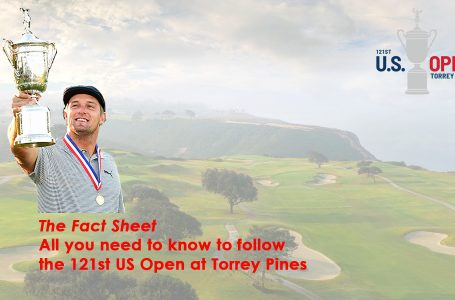 All that you want to know about the 121st US Open at Torrey Pines